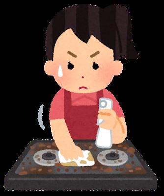 キッチンコンロ掃除